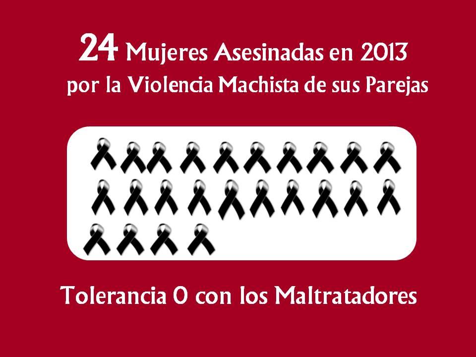 Lazos_Violencia_de_Genero.jpg